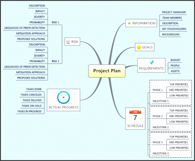 Xmind Template Mind Map Project Plan