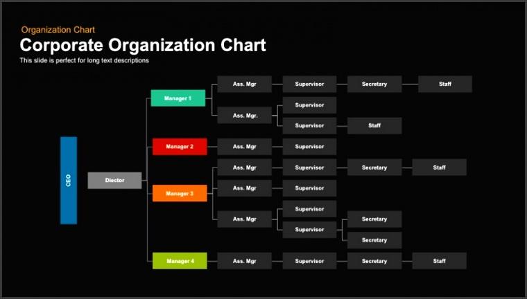 Corporate Organization Chart Powerpoint