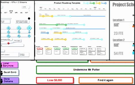 Powerpoint Project Schedule Template Discount Bundle