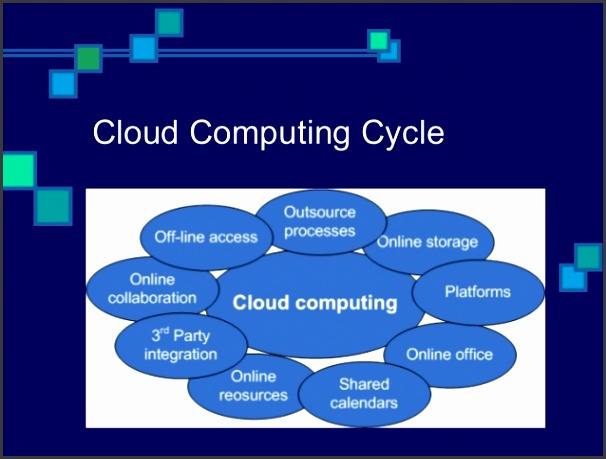 Cloud puting Services 6