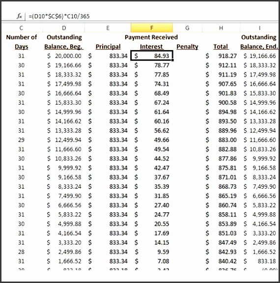 8 printable amortization schedule templates