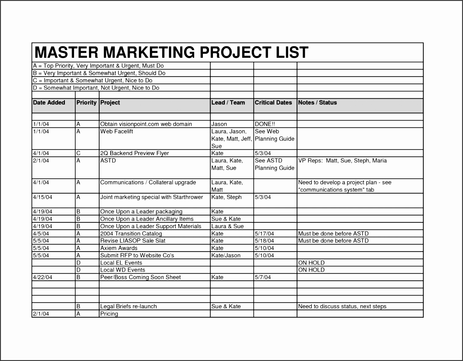 Task Prioritization Checklist Checklists Editable New Employee Template Project List Spreadsheet Street Vs Sweet Excel 1600