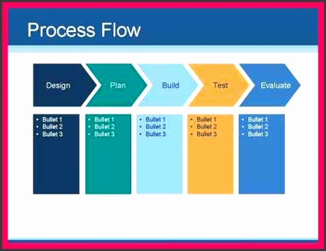 process flow chart template create your own flow
