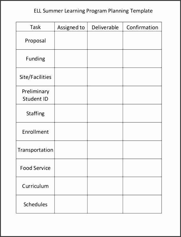 ELL Summer Learning Program Planning Template