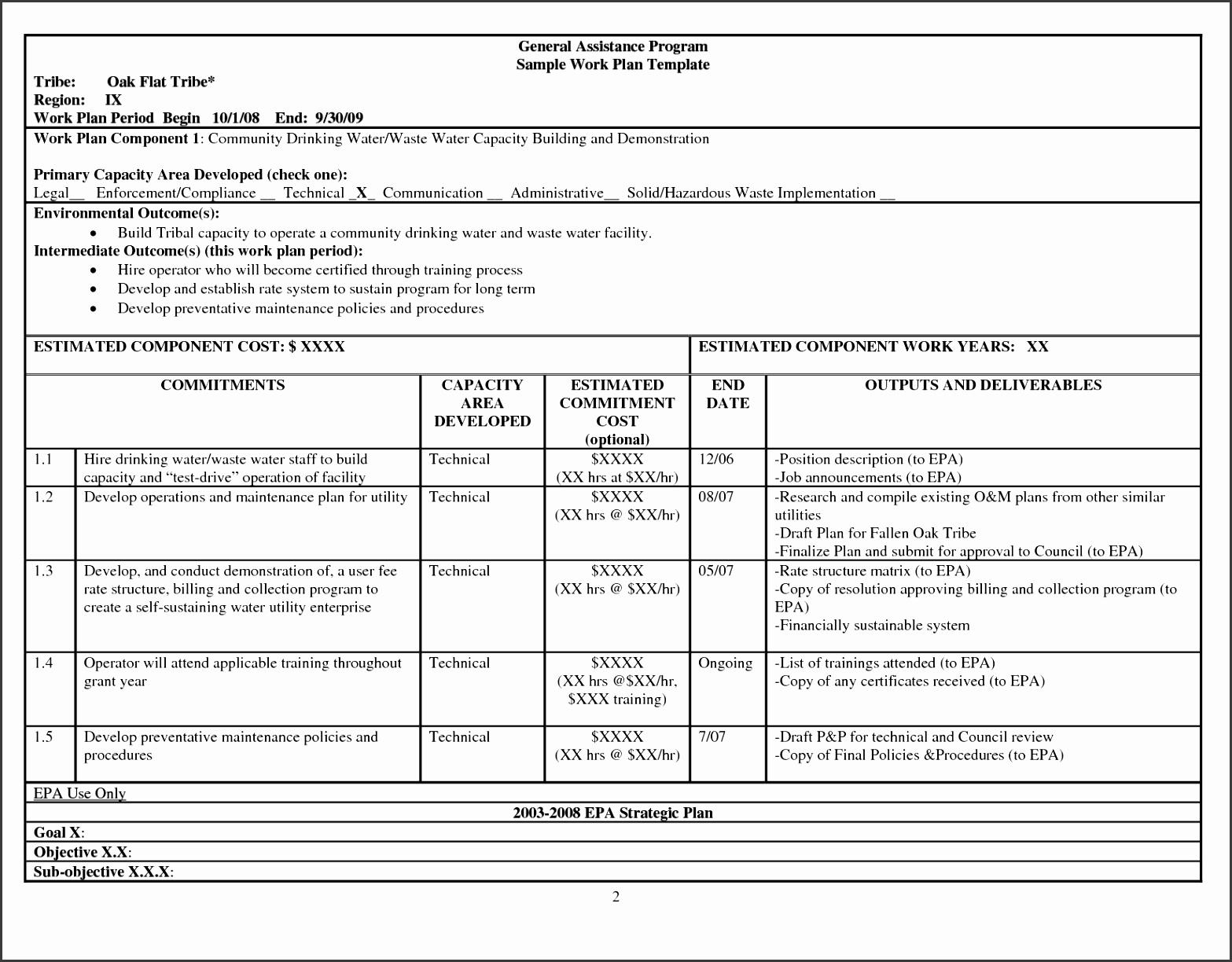 Sample Program Work Plan