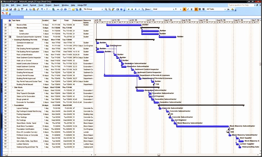 ms project full project management software for ms office ms project template