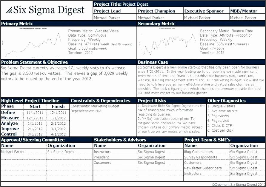pmbok project charter template six sigma project charter examples project charter project digest pmi pmbok project