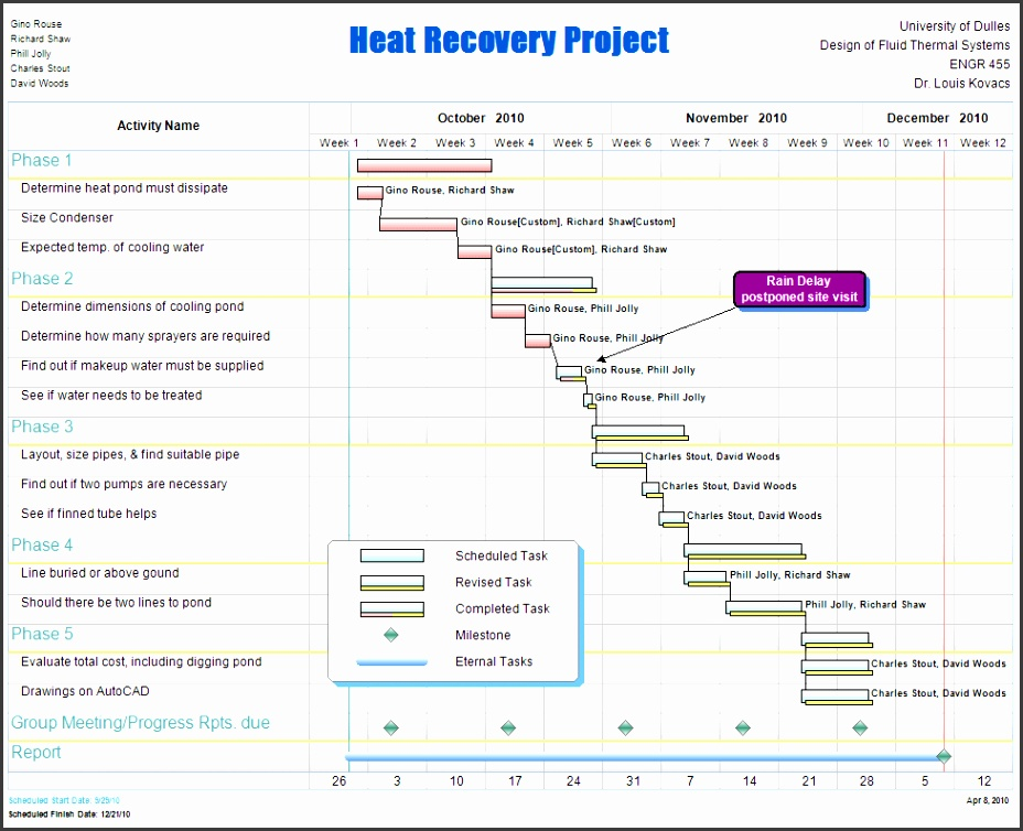 Construction Project Templates