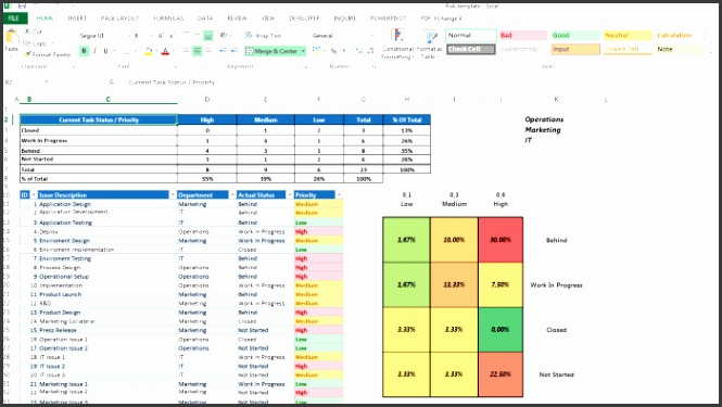 Free Excel Project Management Dashboard Template