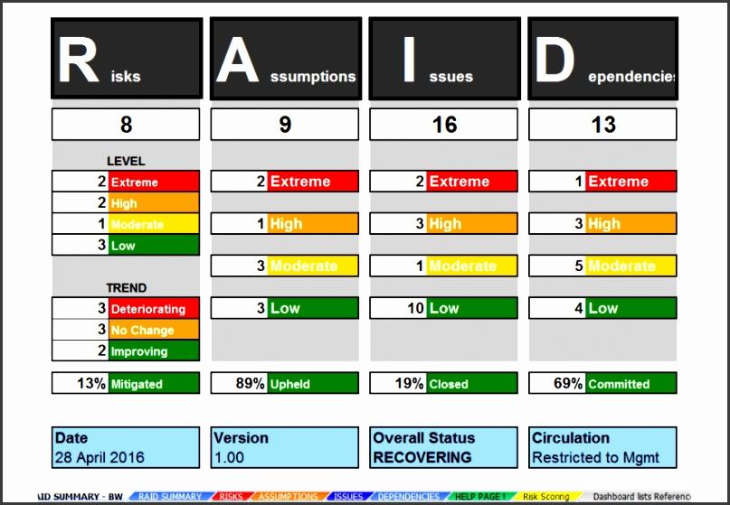 4 Excel RAID Log and Dashboard Template