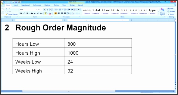 Rough order of magnitude template famous print thumb 6 estimates is a high level estimation projects