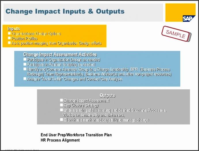 Page 6 Change Impact