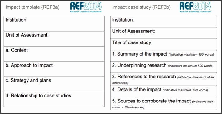 Figure 1 Outline of information required for impact case study and impact template documents