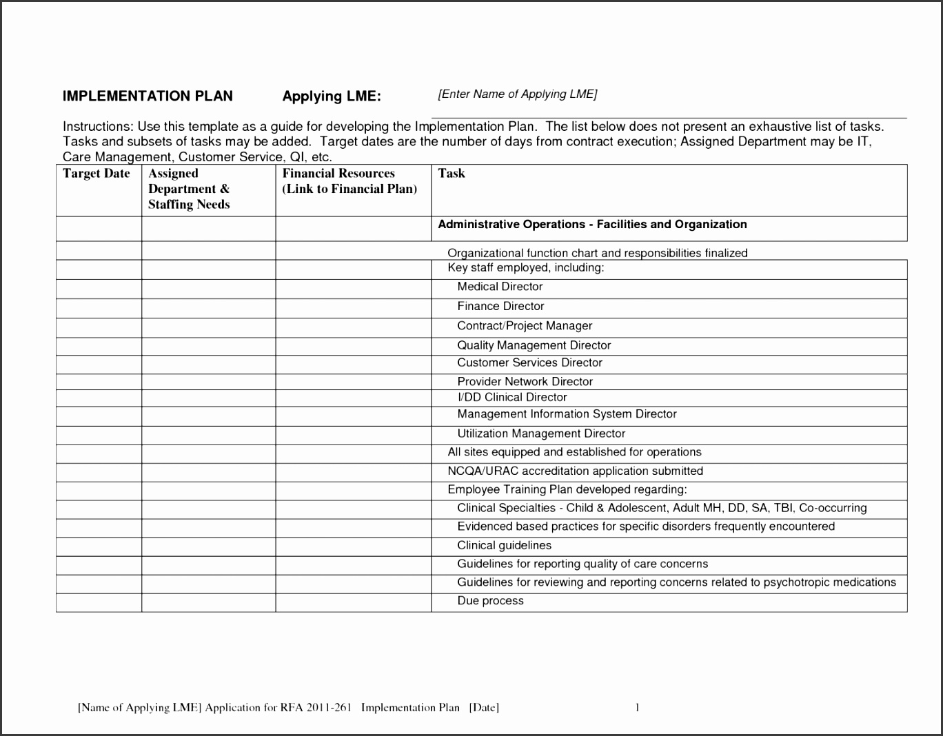 Checklists 5s Auditist Template Page1 Project Implementation