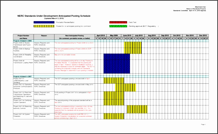 Spreadsheet Templates Project Tracker Template In Excel And 8 Excel Project Management Agile Project Management