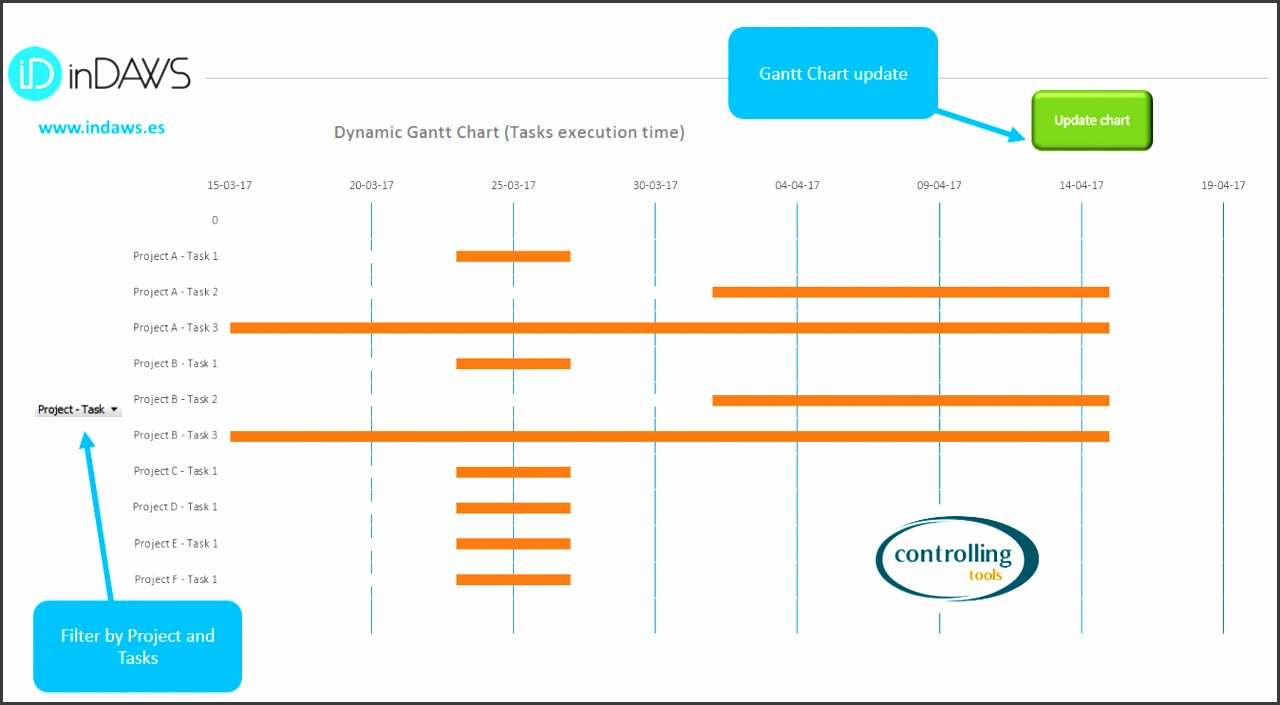 dynamic gantt chart free excel template project management