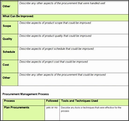 Close Procurements Templates Home · Closing Project · Project Procurement Management
