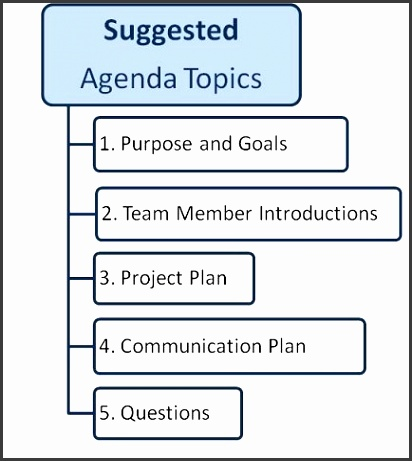 project meeting schedule Yahoo Image Search Results Work meeting schedule template