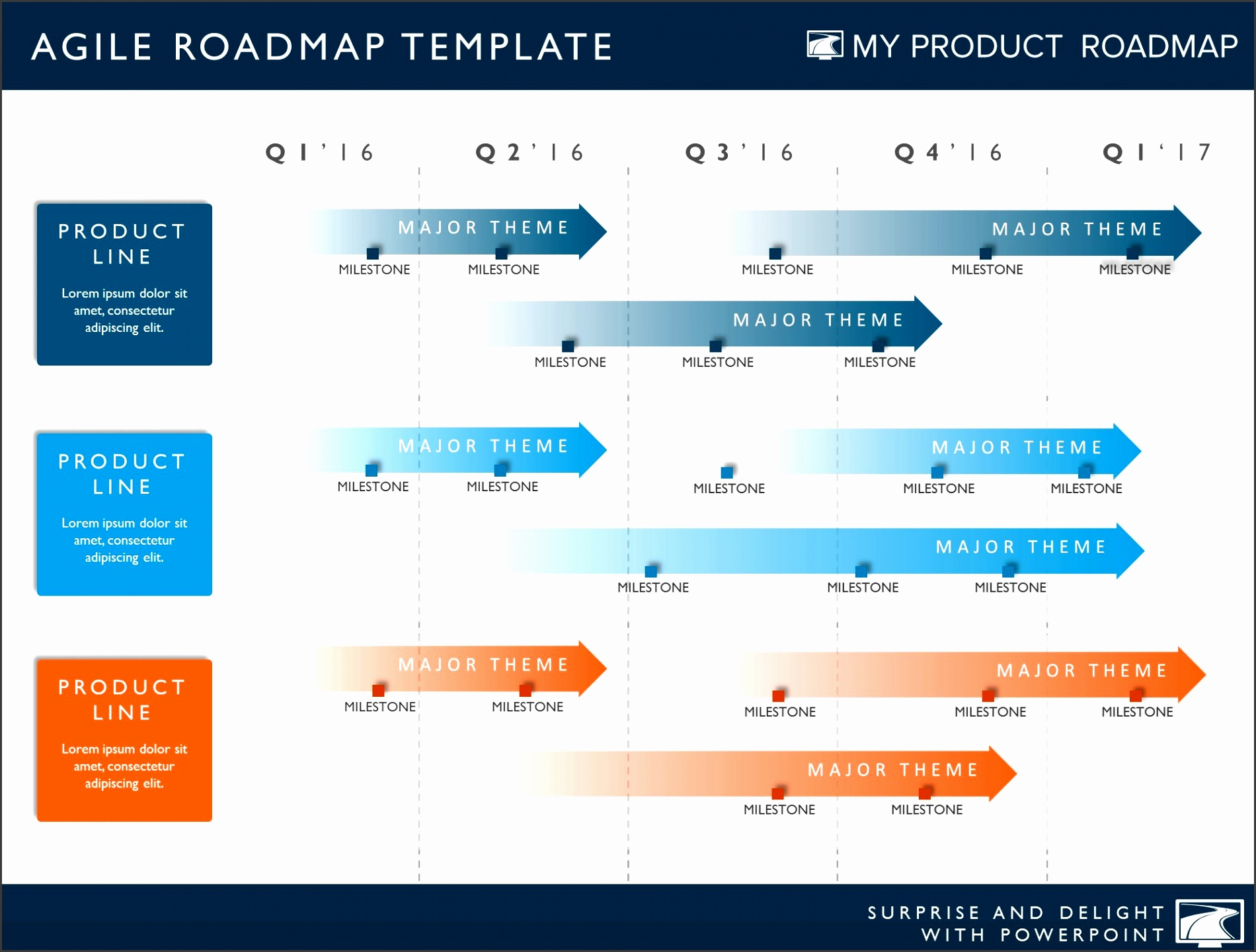 road map template ppt