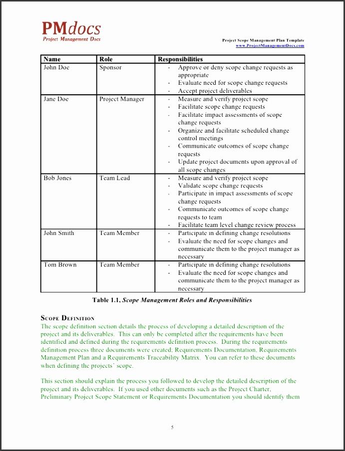 28 of Project Scope Management Plan Template