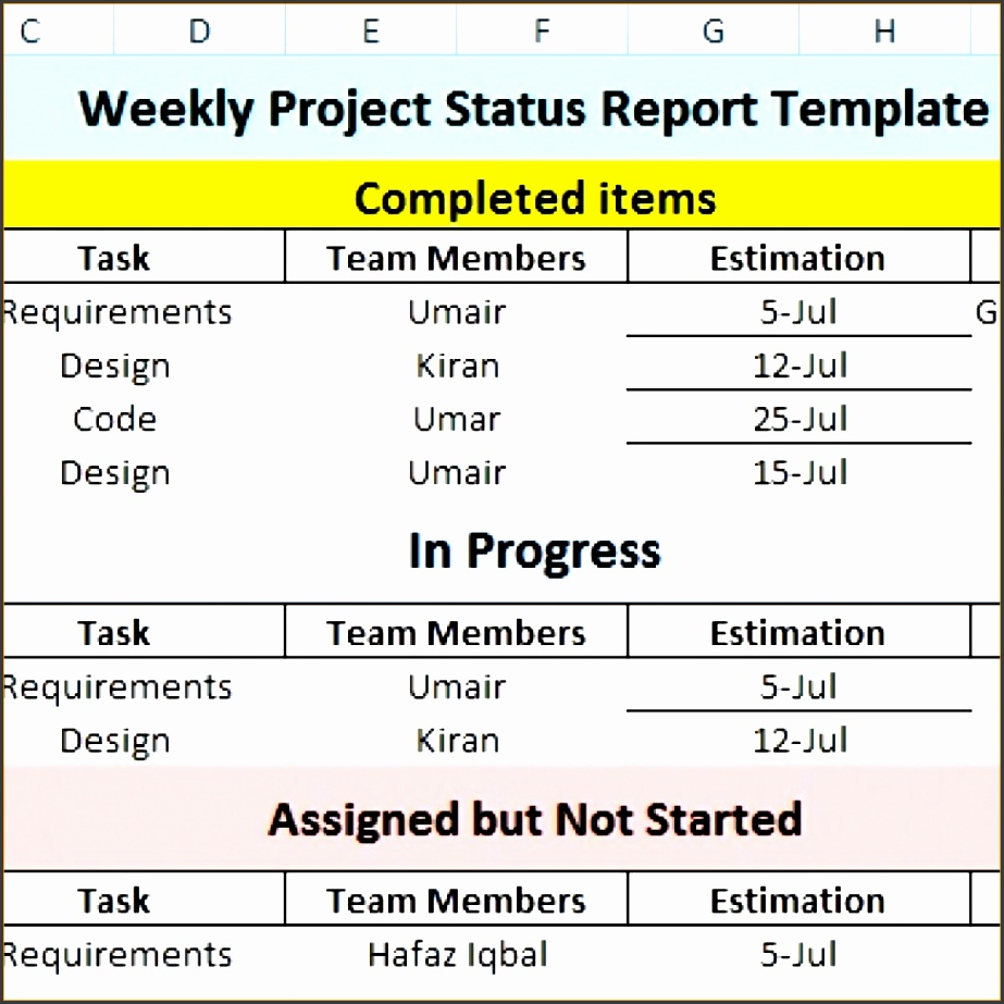Project Status Report Template In Excel – Excel About Throughout Awesome Weekly Status Template Lfuoa