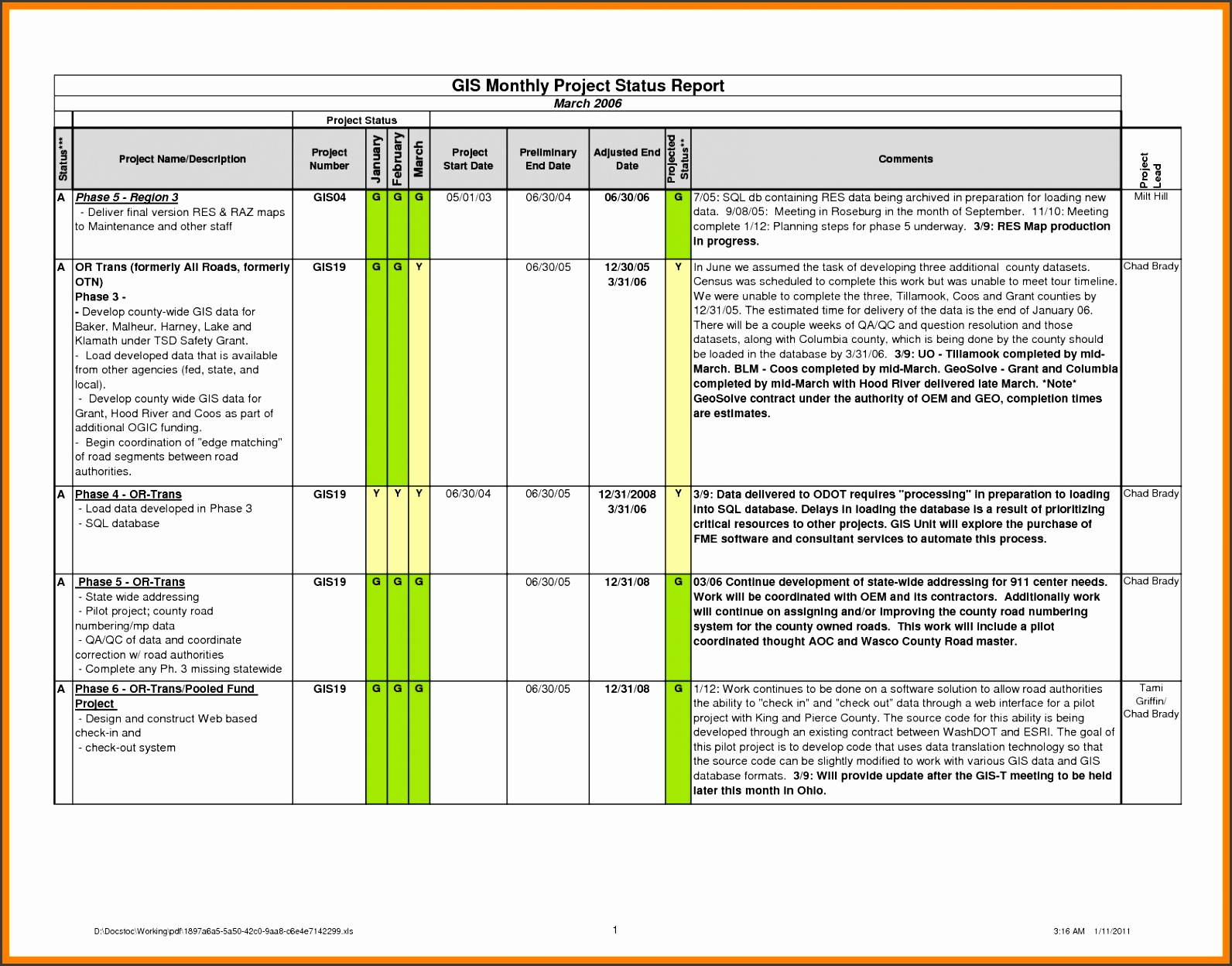 Portfolio Management Reporting Templates Awesome 6 Project Status Report Template Excel