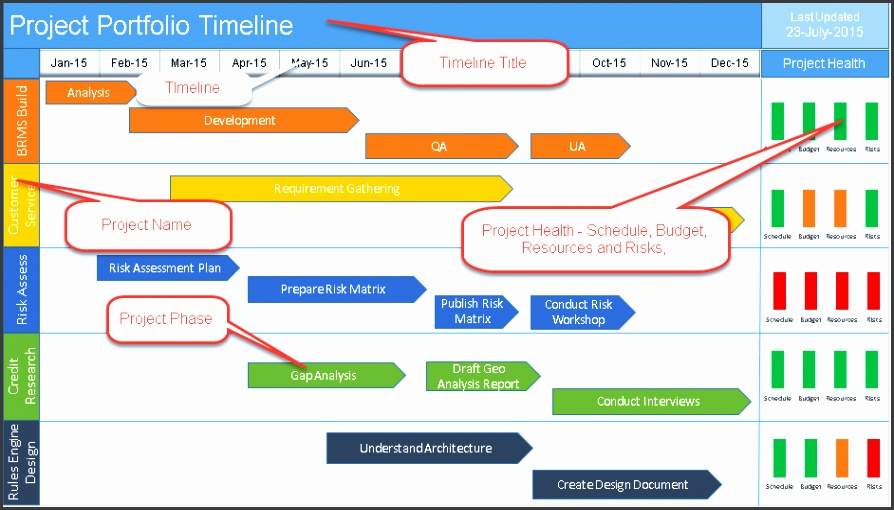 Showing multiple project timelines is a routine task for anyone managing multiple projects The multiple project timeline not only allows displaying