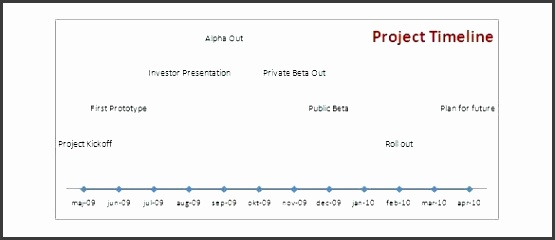 timeline template for word create a project milestone chart timeline template timeline template word