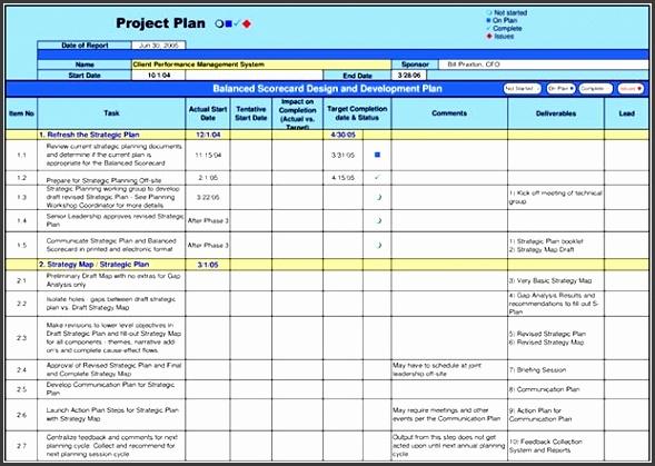 5 Best Project Plan Templates