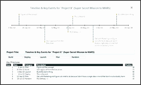 project management timeline project management timeline template project management schedule software