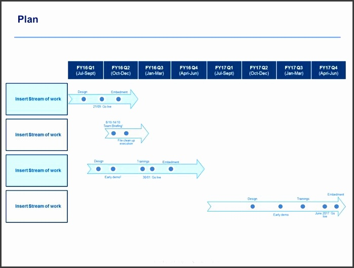 Project Plan & Timeline Templates