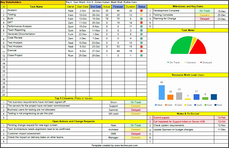 Resource Planning Excel Template Resource Management Using Excel 9 Free Template Downlaods Free
