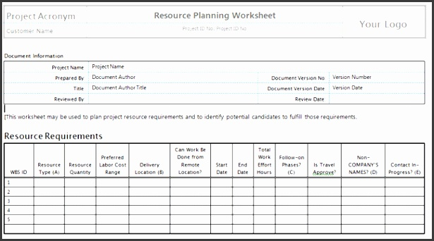 human resource management plan template