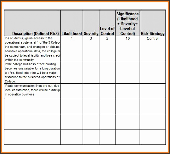 5 risk assessment template excel sampletemplatess for Rag analysis template