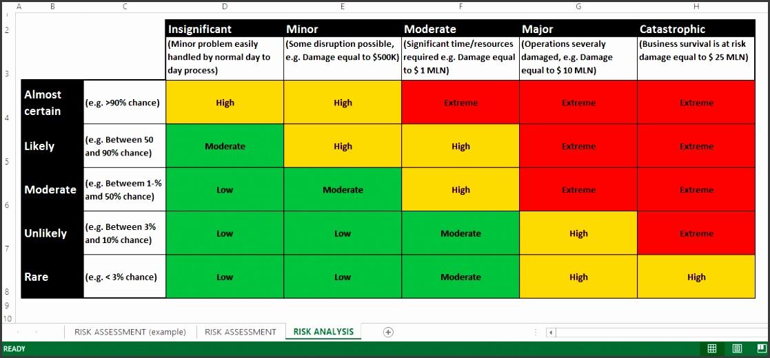 Risk Assessment RAG Status Excel main image Get template