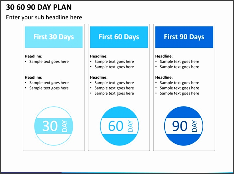 How To Make A 30 60 90 Day Plan intended for 30 60 90