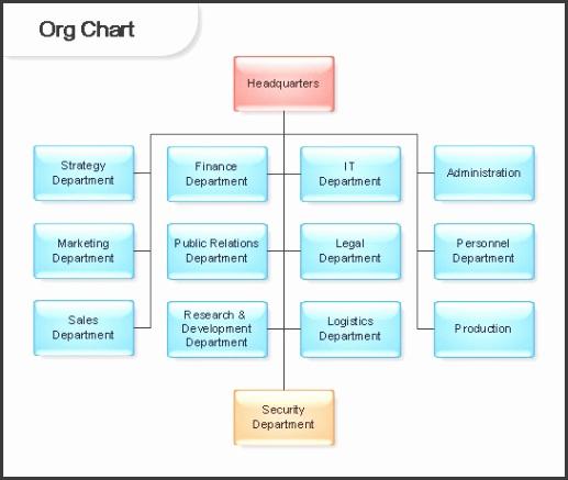 Sample 1 Organizational Chart