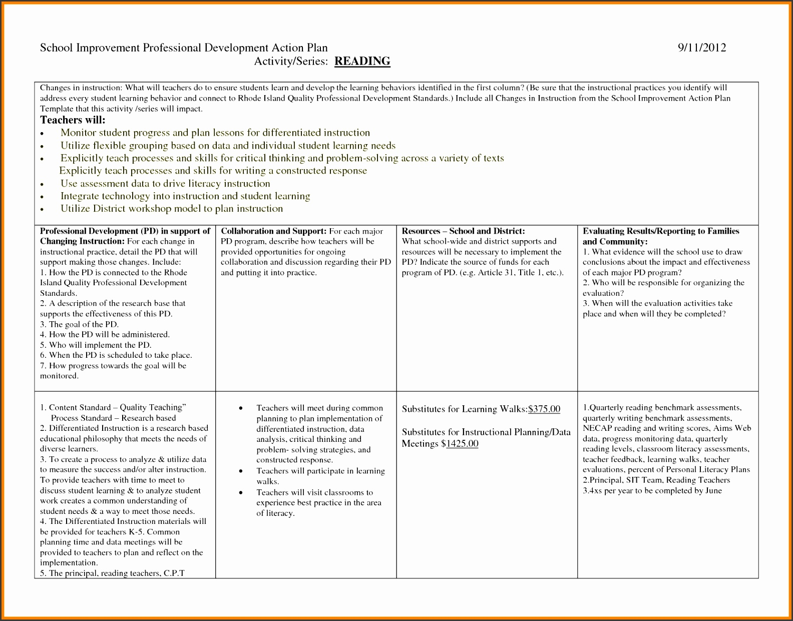 14 professional development plan template
