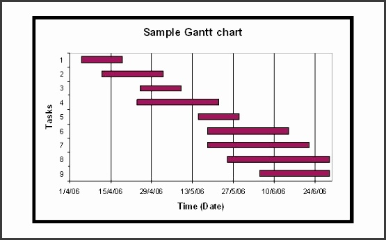 31 Gantt Chart Template Free Word Excel Pdf Documents intended for Simple