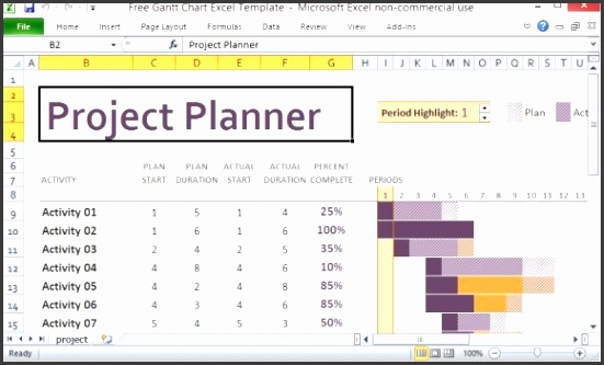 Successfully Plan and Manage Your Project Activities 580x347