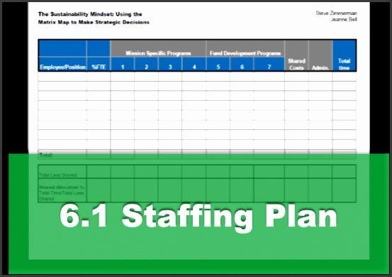 6 1 Staffing Plan