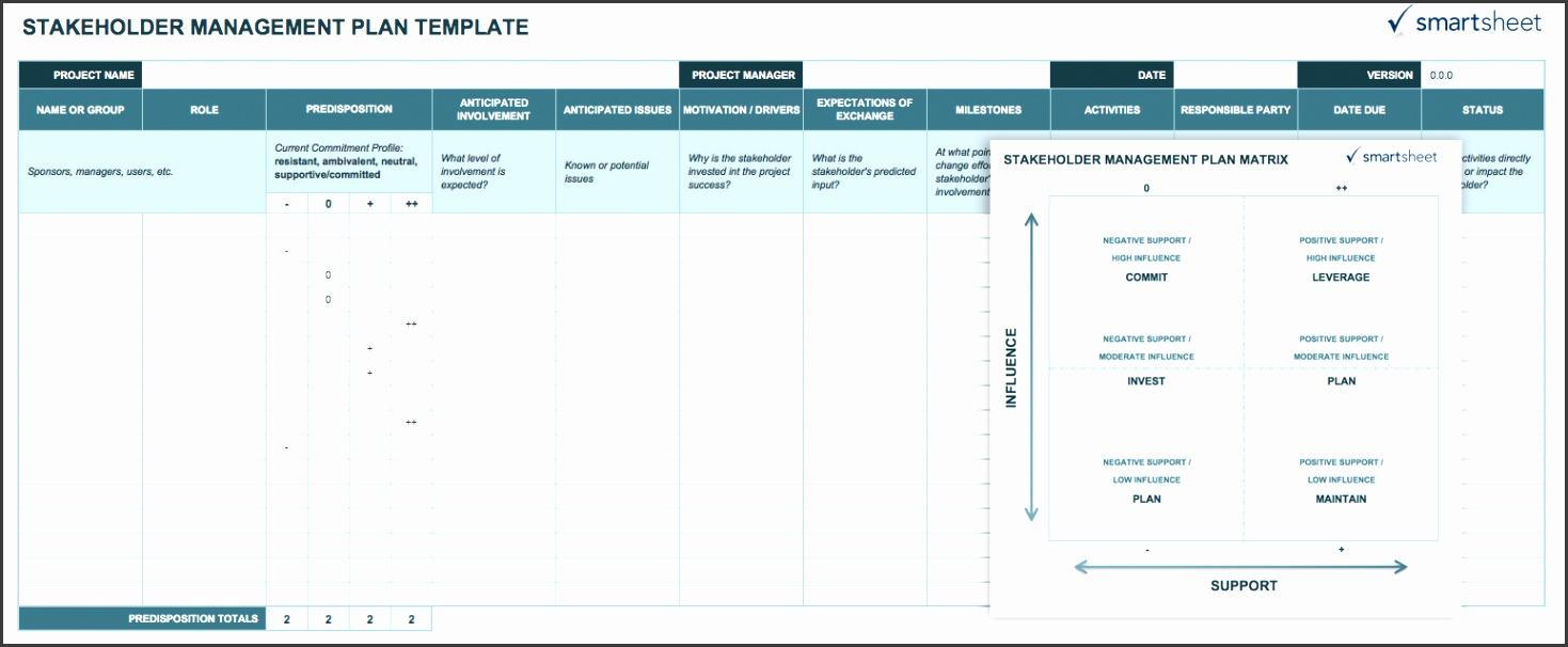 IC Stakeholder Management Plan