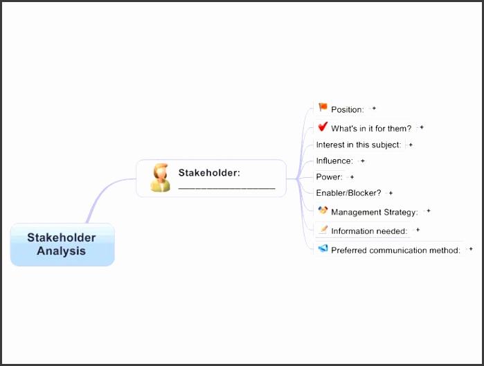Stakeholder Analysis Template free mind map