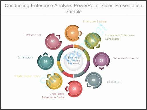 conducting enterprise analysis powerpoint slides presentation sample Slide01 conducting enterprise analysis powerpoint slides presentation sample Slide02