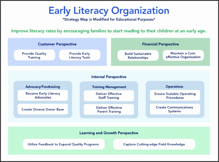 early literacy map 1