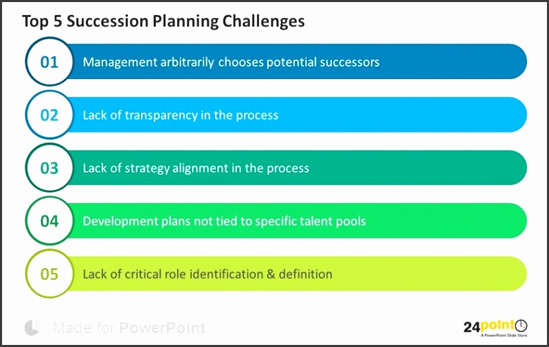 Easy Tips To Visualise Succession Planning Powerpoint
