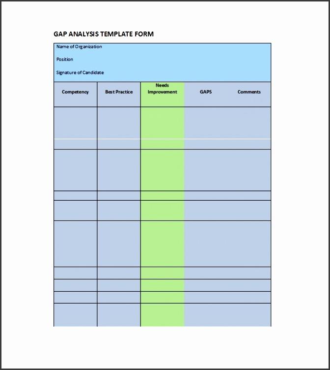 Printable Gap Analysis Template 08