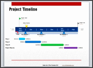 Boring Project Reports 8 Project Timeline Tools To Help You Create Visual Reports