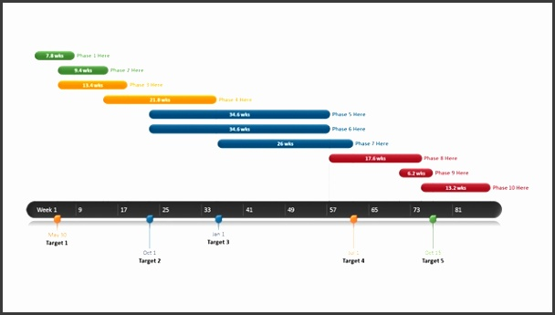 fice Timeline Free Timeline Templates For Professionals with Microsoft fice Timeline Template