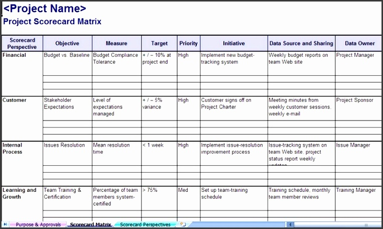 Sample Training Plan Template For Employees Training Program For Employees Sample
